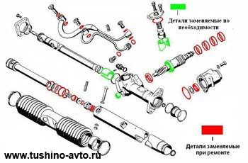 Ремонт рулевой рейки на бмв е39